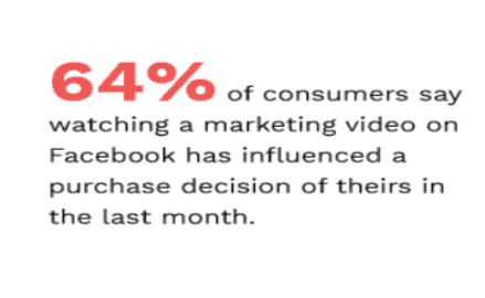 Video Marketing Statistic
